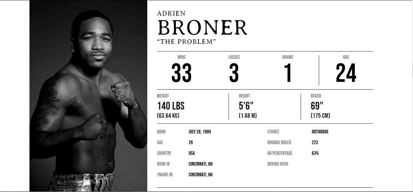 Adrien Broner